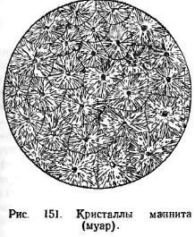 Кристаллы маннита
