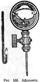 Афрометр