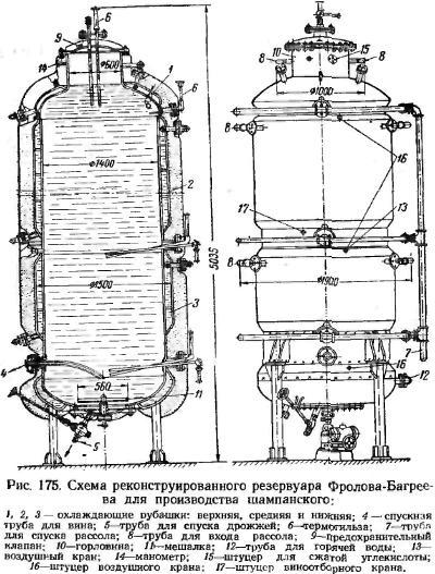 Схема  реконструйованого резервуару Фролова-багрєєва