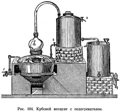 кубової апарат з подогревателем