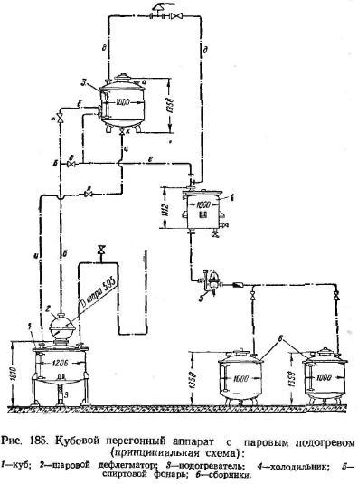 кубової перегінний апарат з паровим подогревом