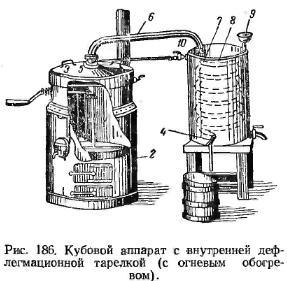 кубової апарат з внутрішньою дефлегмационной тарелкой