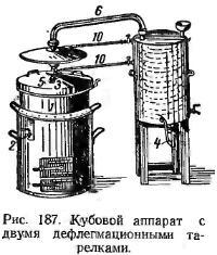 кубової апарат з двома дефлегмационнимі тарелкамі