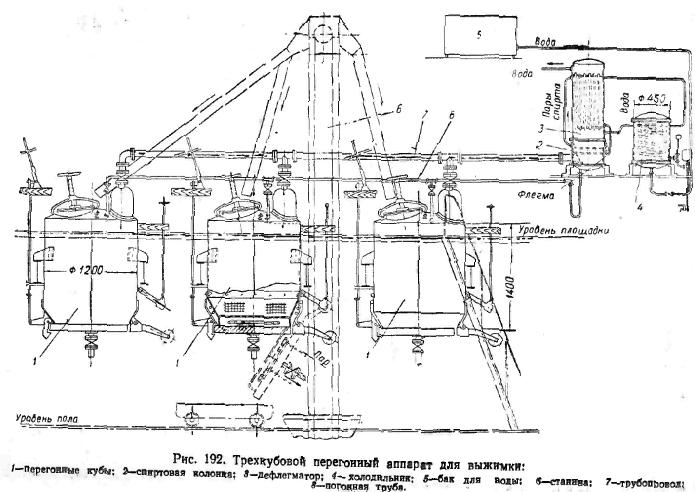 Трехкубовый перегонный аппарат для выжимок