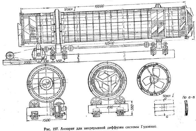 Аппарат для непрерывной диффузии системы Гудзенко