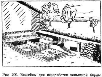 Бассейны для переработки коньячной барды