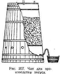 чан  для виробництва уксуса